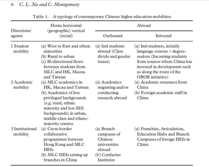 Typology of Chinese Ed Mobilities_Xu and Montgomery